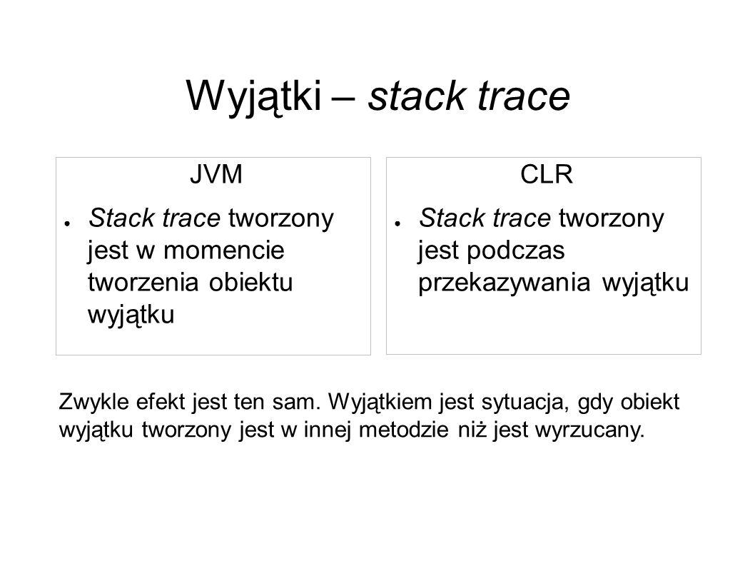 Wywołania ogonowe (tailcalls) [CIL] wsparcie dla języków funkcyjnych prefiks tail.