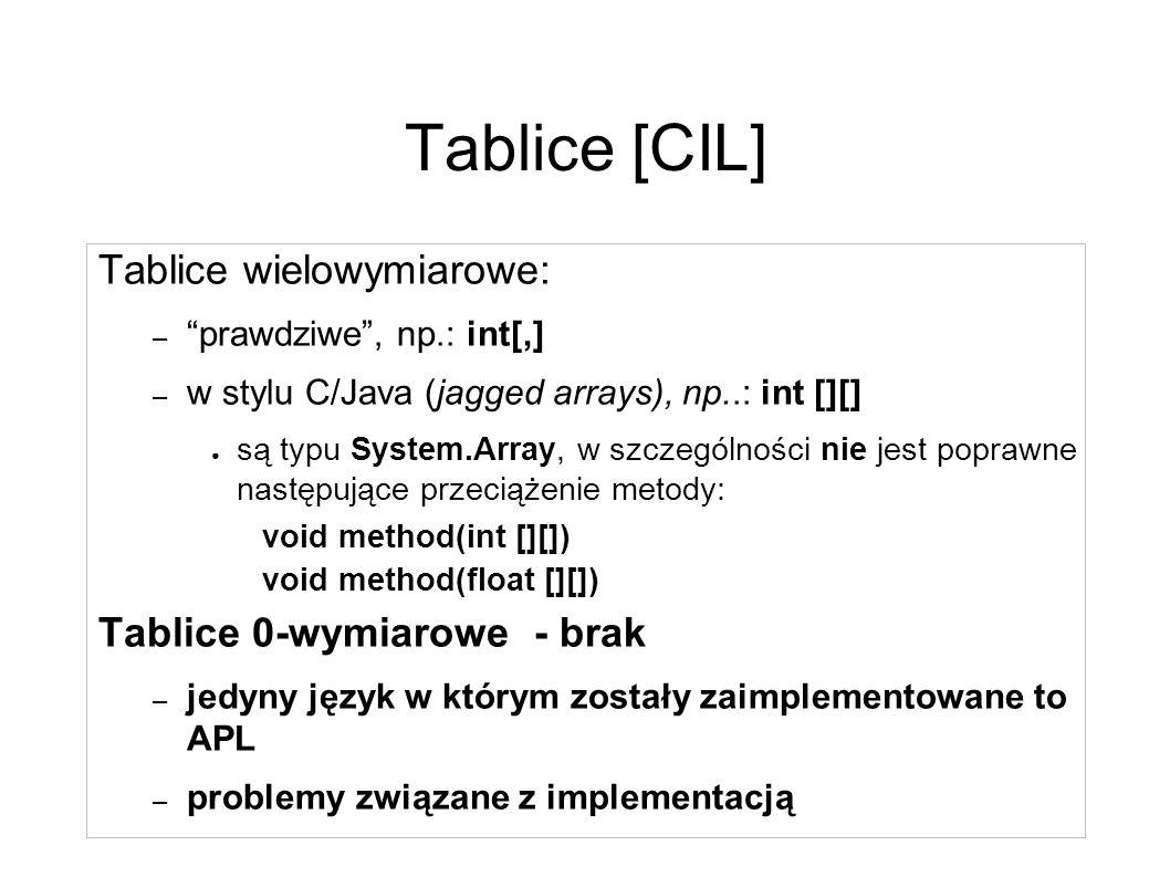 Wyjątki – stack trace JVM Stack trace tworzony jest w momencie tworzenia obiektu wyjątku CLR Stack trace tworzony jest podczas przekazywania wyjątku Zwykle efekt jest ten sam.
