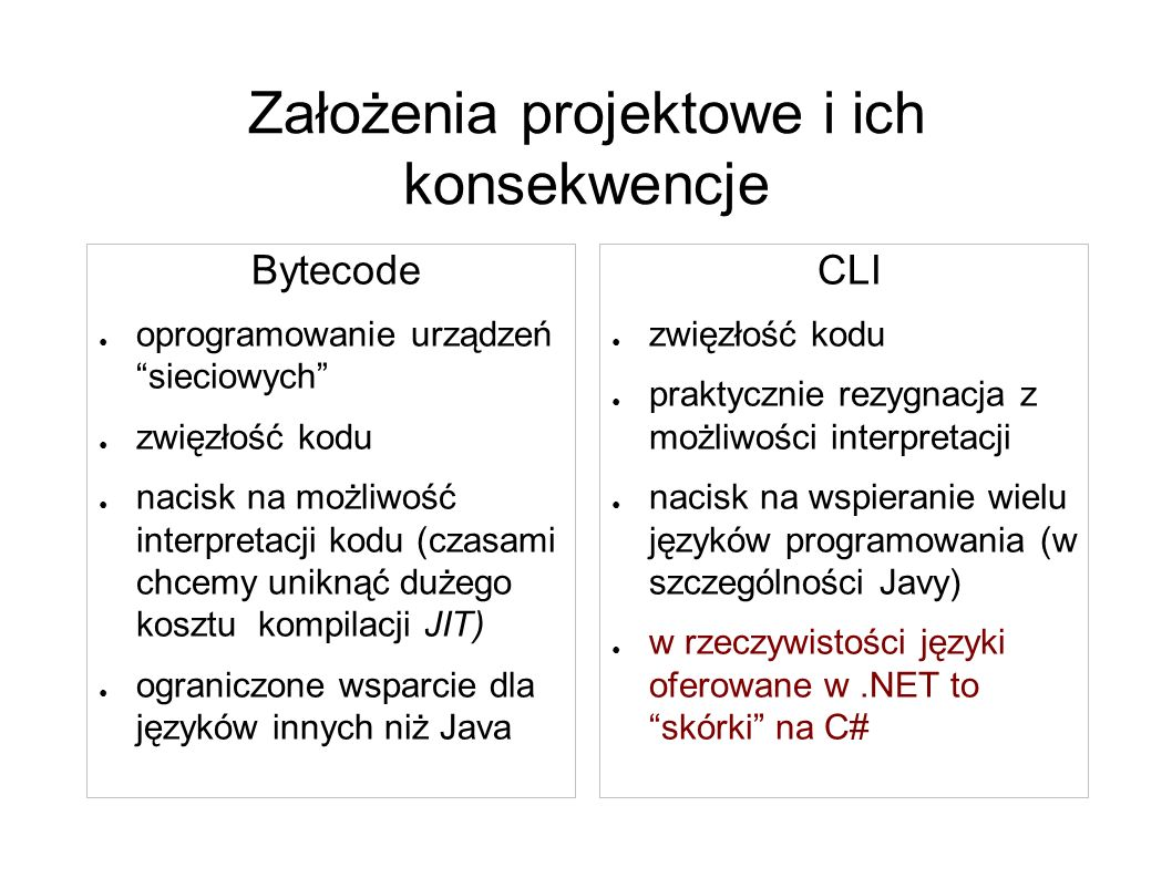 Terminologia JVM – Java Virtual Machine Bytecode JVM +.class CLR – Common Language Runtime lub VES – Virtual Execution System CIL – Common Intermediate Language MSIL – Microsoft Intermediate Language CLI – Common Language Infrastructure