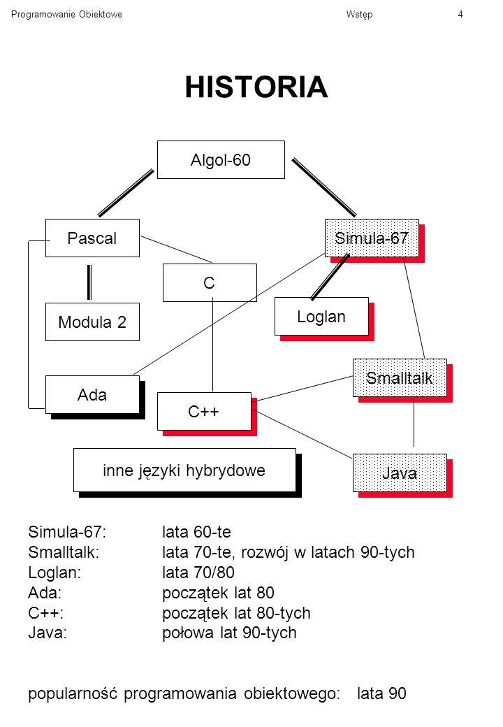 Programowanie ObiektoweWstęp4 HISTORIA Algol-60 Pascal Modula 2 Simula-67 Loglan Java C C++ Ada Simula-67:lata 60-te Smalltalk:lata 70-te, rozwój w la