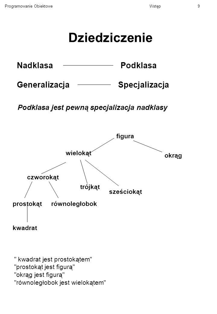 Programowanie ObiektoweWstęp9 Dziedziczenie NadklasaPodklasa GeneralizacjaSpecjalizacja wielokąt czworokąt prostokąt kwadrat równoległobok sześciokąt