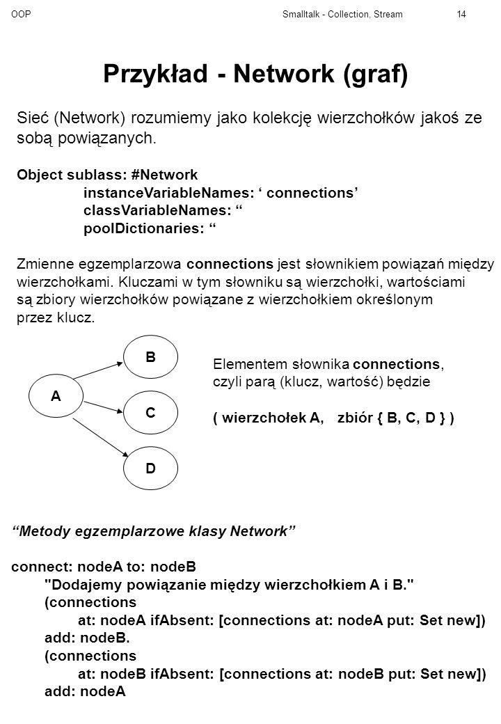 OOP Smalltalk - Collection, Stream14 Przykład - Network (graf) Sieć (Network) rozumiemy jako kolekcję wierzchołków jakoś ze sobą powiązanych. Object s