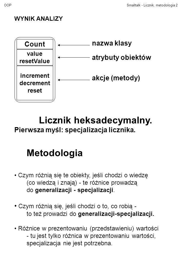 OOPSmalltalk - Licznik, metodologia2 Count value resetValue increment decrement reset nazwa klasy atrybuty obiektów akcje (metody) Licznik heksadecyma