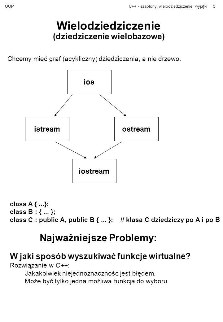 OOPC++ - szablony, wielodziedziczenie, wyjątki5 Wielodziedziczenie (dziedziczenie wielobazowe) Chcemy mieć graf (acykliczny) dziedziczenia, a nie drze