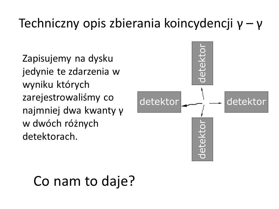 Techniczny opis zbierania koincydencji γ – γ Zapisujemy na dysku jedynie te zdarzenia w wyniku których zarejestrowaliśmy co najmniej dwa kwanty γ w dwóch różnych detektorach.