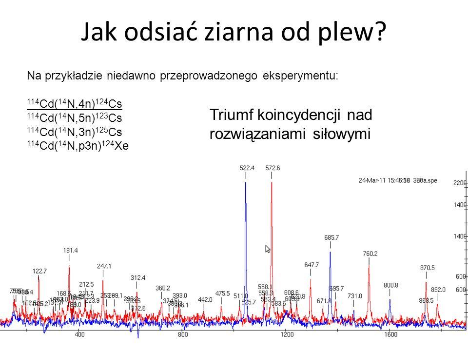 Jak odsiać ziarna od plew? Na przykładzie niedawno przeprowadzonego eksperymentu: 114 Cd( 14 N,4n) 124 Cs 114 Cd( 14 N,5n) 123 Cs 114 Cd( 14 N,3n) 125