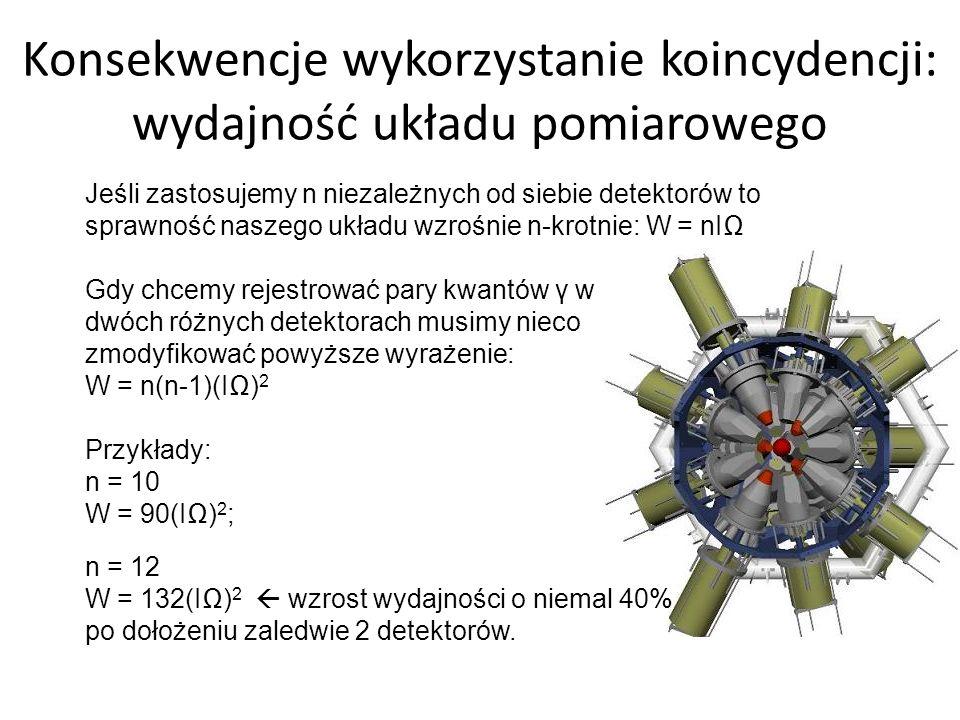 Konsekwencje wykorzystanie koincydencji: wydajność układu pomiarowego Jeśli zastosujemy n niezależnych od siebie detektorów to sprawność naszego układu wzrośnie n-krotnie: W = nI Gdy chcemy rejestrować pary kwantów γ w dwóch różnych detektorach musimy nieco zmodyfikować powyższe wyrażenie: W = n(n-1)(I) 2 Przykłady: n = 10 W = 90(I) 2 ; n = 12 W = 132(I) 2 wzrost wydajności o niemal 40% po dołożeniu zaledwie 2 detektorów.