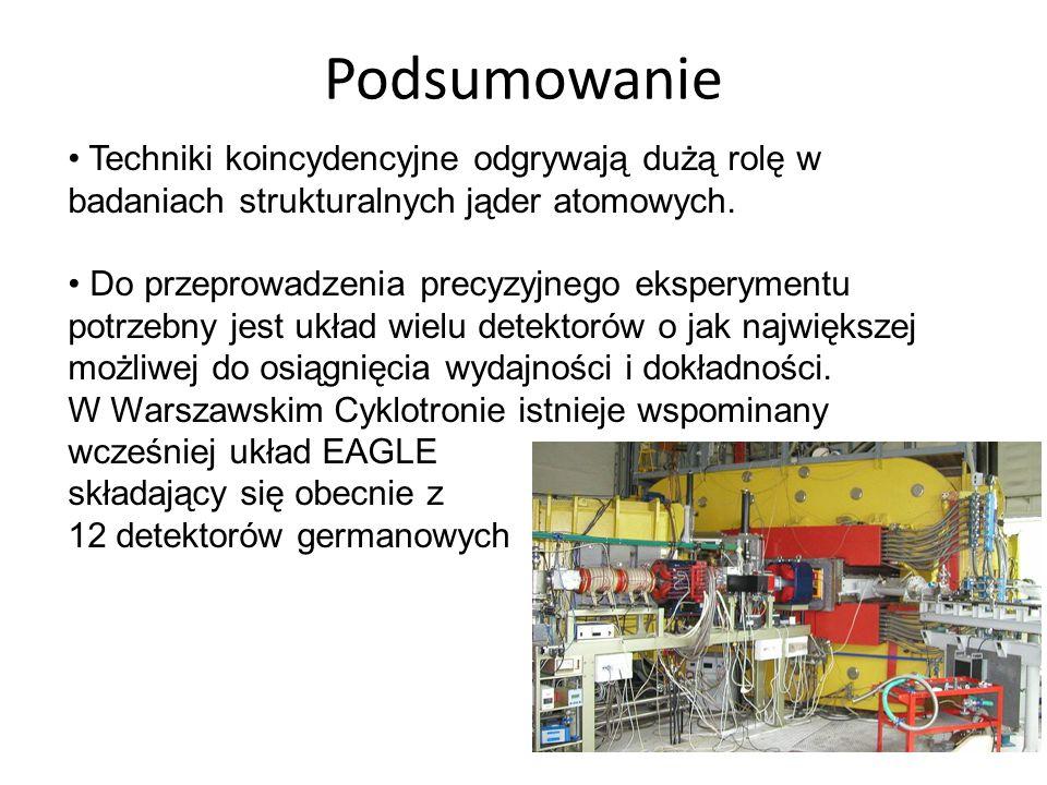 Podsumowanie Techniki koincydencyjne odgrywają dużą rolę w badaniach strukturalnych jąder atomowych. Do przeprowadzenia precyzyjnego eksperymentu potr