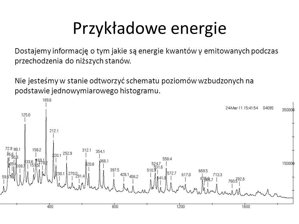 Przykładowe energie Dostajemy informację o tym jakie są energie kwantów γ emitowanych podczas przechodzenia do niższych stanów. Nie jesteśmy w stanie