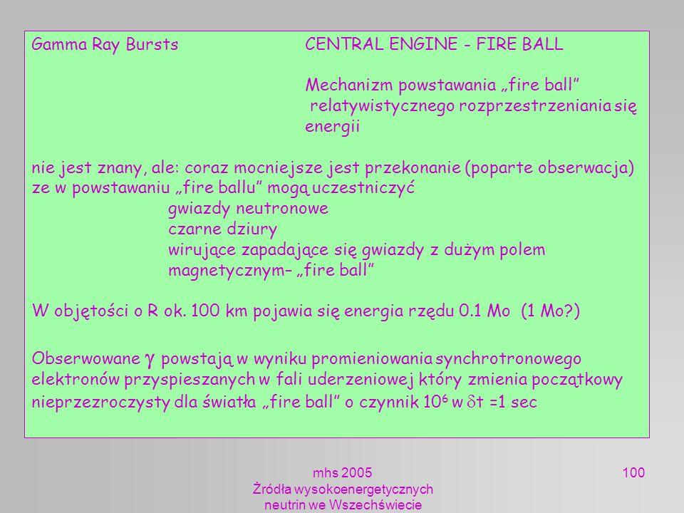 mhs 2005 Żródła wysokoenergetycznych neutrin we Wszechświecie 100 Gamma Ray BurstsCENTRAL ENGINE - FIRE BALL Mechanizm powstawania fire ball relatywis