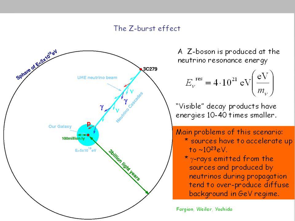 mhs 2005 Żródła wysokoenergetycznych neutrin we Wszechświecie 101 Z - burst, yoshida