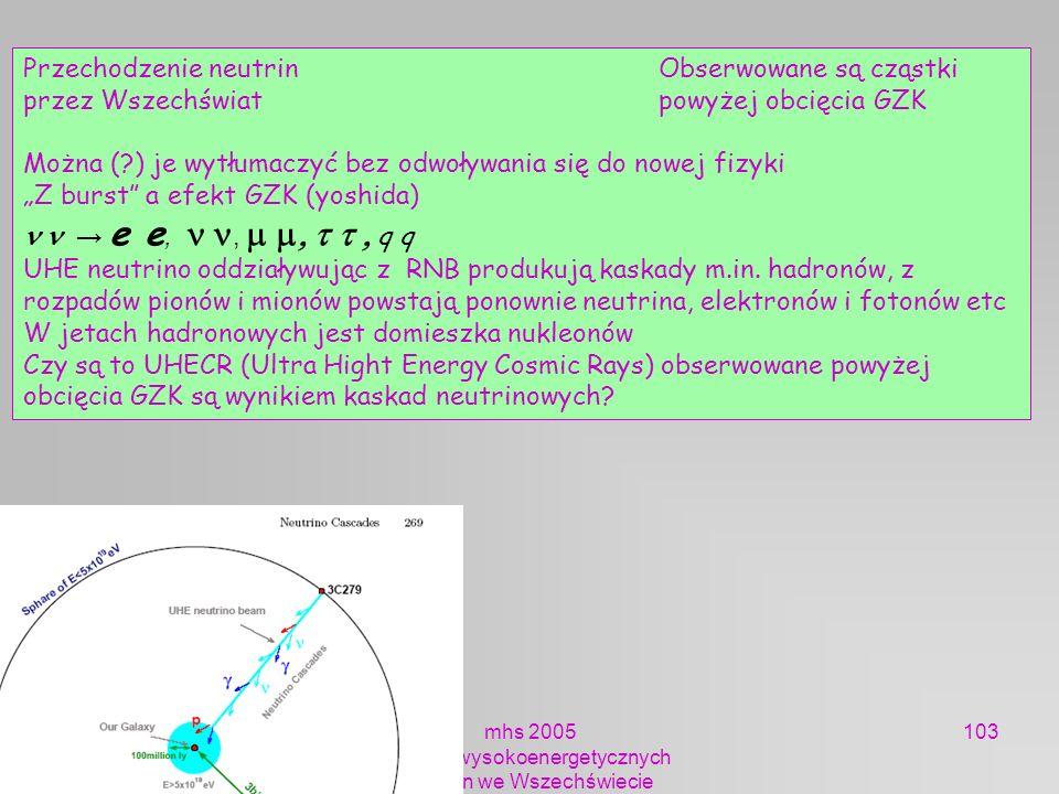 mhs 2005 Żródła wysokoenergetycznych neutrin we Wszechświecie 103 Przechodzenie neutrin Obserwowane są cząstki przez Wszechświatpowyżej obcięcia GZK M