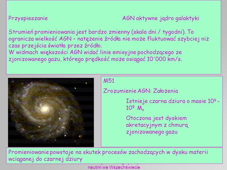 mhs 2005 Żródła wysokoenergetycznych neutrin we Wszechświecie 105 Promieniowanie powstaje na skutek procesów zachodzących w dysku materii wciąganej do