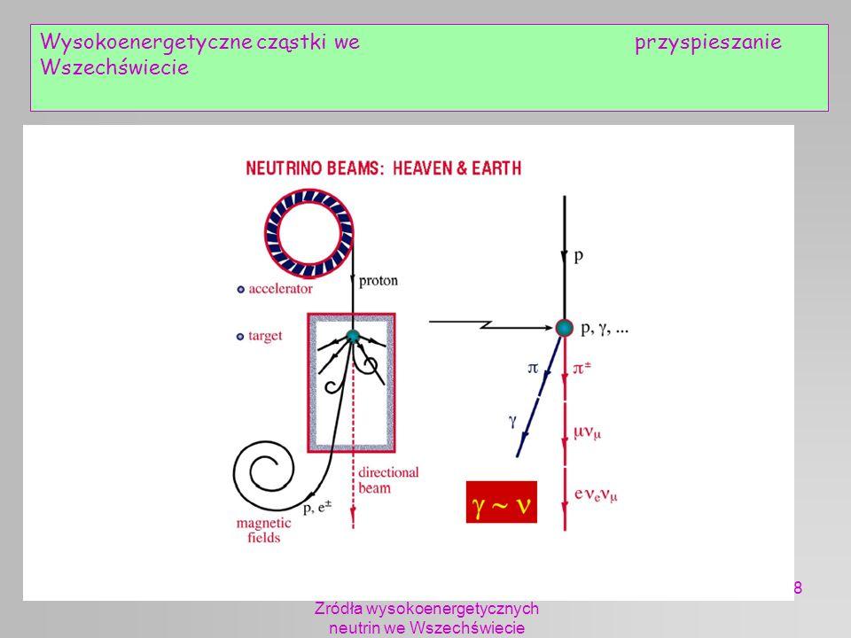 mhs 2005 Żródła wysokoenergetycznych neutrin we Wszechświecie 108 Wysokoenergetyczne cząstki we przyspieszanie Wszechświecie