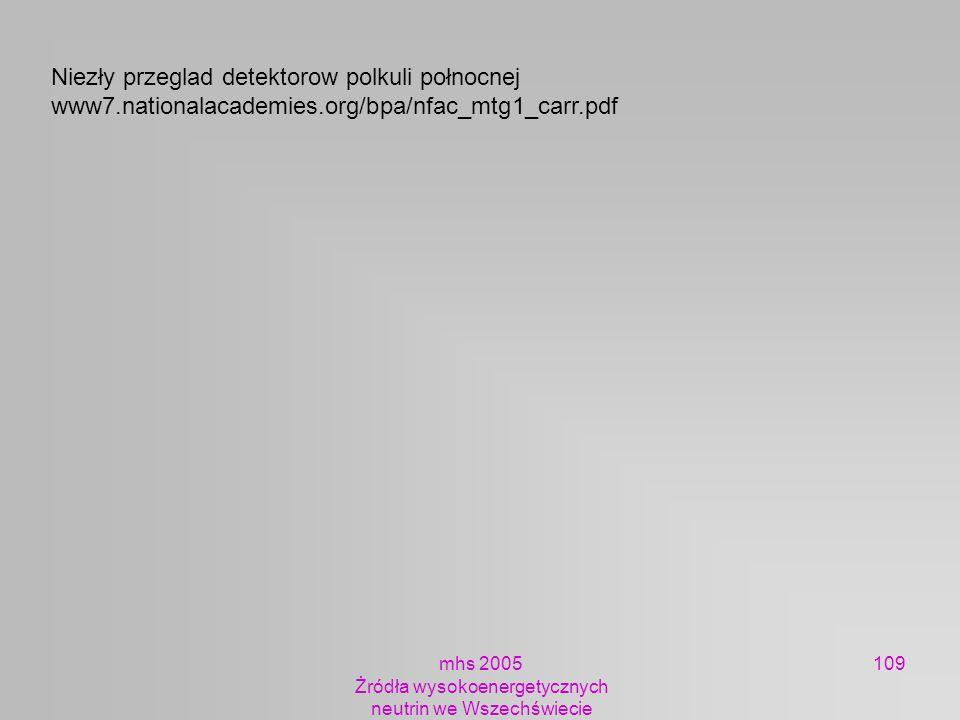 mhs 2005 Żródła wysokoenergetycznych neutrin we Wszechświecie 109 Niezły przeglad detektorow polkuli połnocnej www7.nationalacademies.org/bpa/nfac_mtg