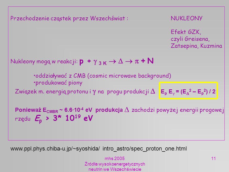 mhs 2005 Żródła wysokoenergetycznych neutrin we Wszechświecie 11 Przechodzenie cząstek przez Wszechświat : NUKLEONY Efekt GZK, czyli Greisena, Zatsepi