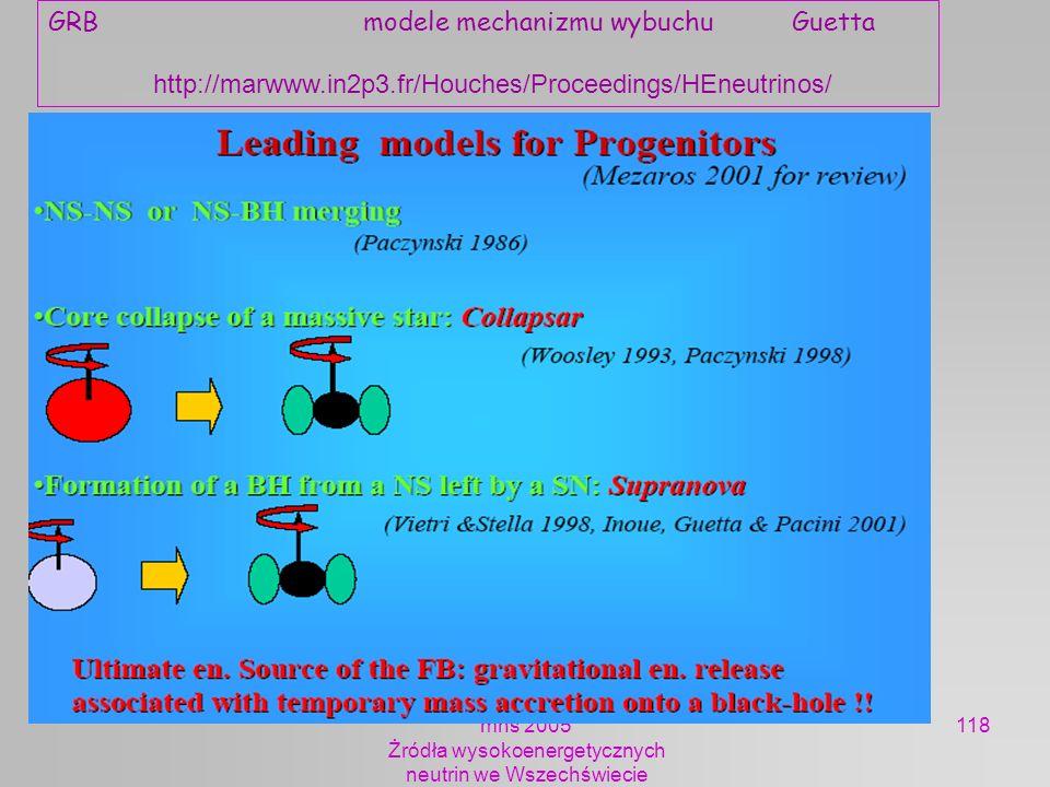 mhs 2005 Żródła wysokoenergetycznych neutrin we Wszechświecie 118 GRBmodele mechanizmu wybuchu Guetta http://marwww.in2p3.fr/Houches/Proceedings/HEneu
