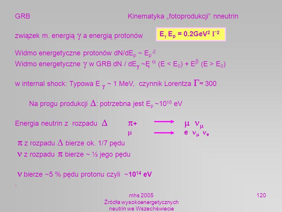 mhs 2005 Żródła wysokoenergetycznych neutrin we Wszechświecie 120 GRB Kinematyka fotoprodukcji nneutrin związek m. energią a energią protonów Widmo en