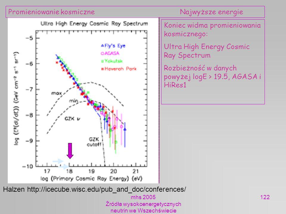 mhs 2005 Żródła wysokoenergetycznych neutrin we Wszechświecie 122 Halzen http://icecube.wisc.edu/pub_and_doc/conferences/ Koniec widma promieniowania