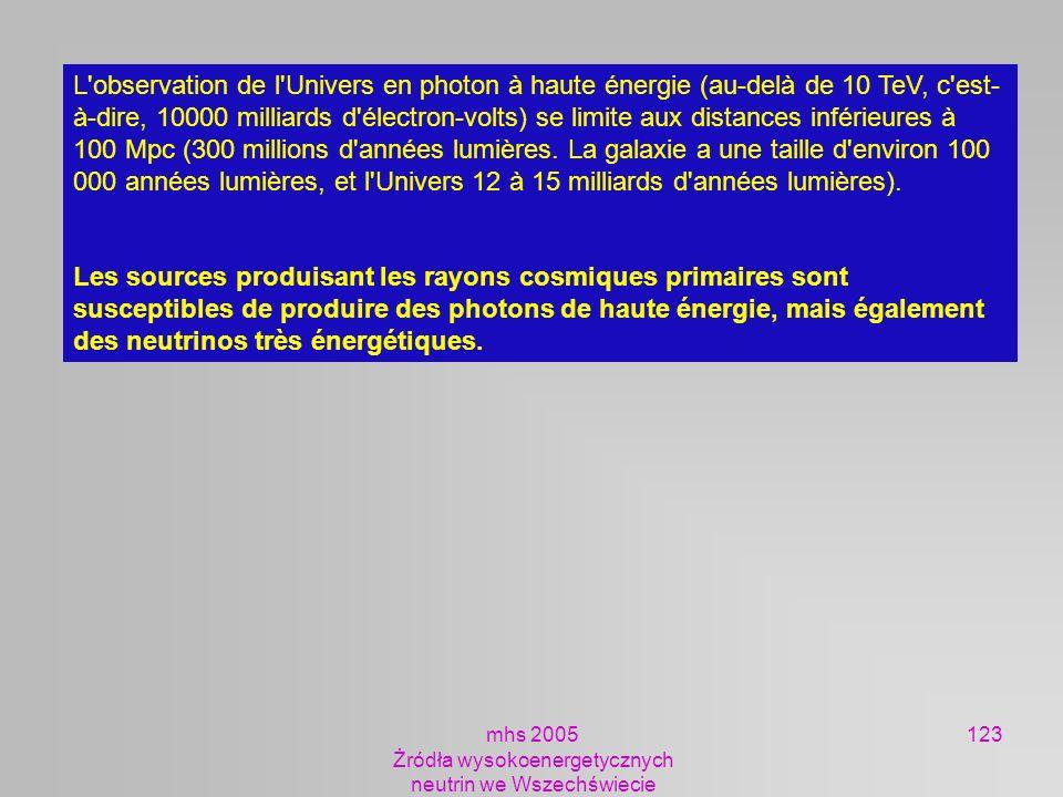 mhs 2005 Żródła wysokoenergetycznych neutrin we Wszechświecie 123 L'observation de l'Univers en photon à haute énergie (au-delà de 10 TeV, c'est- à-di