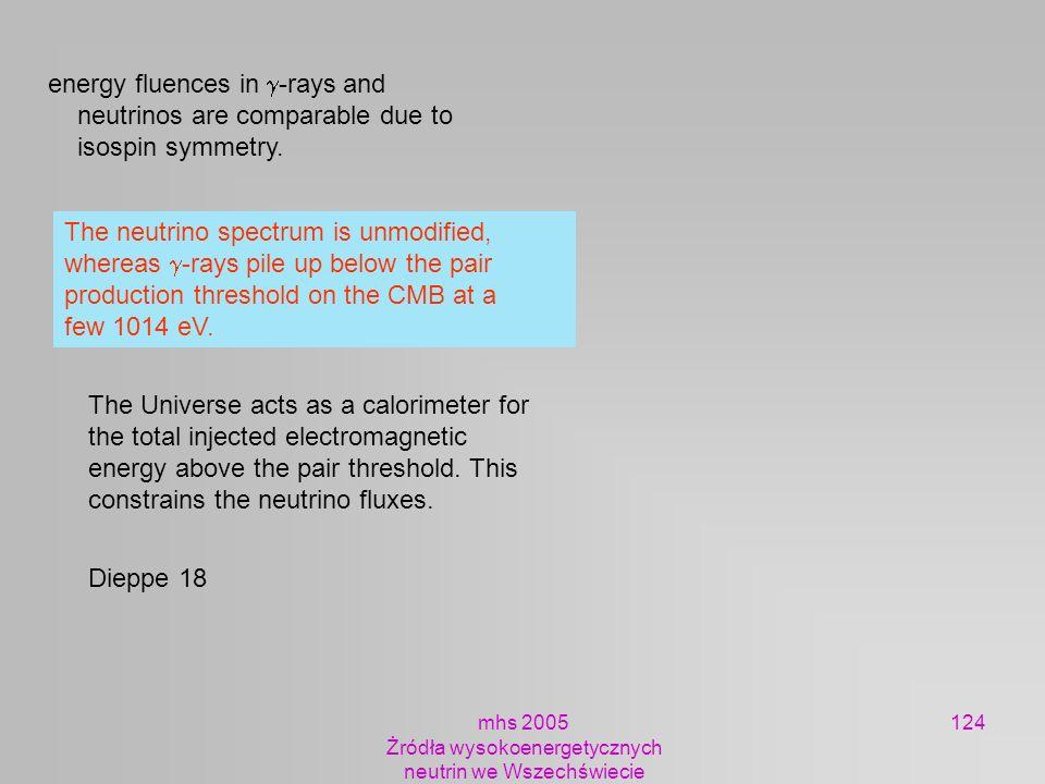 mhs 2005 Żródła wysokoenergetycznych neutrin we Wszechświecie 124 energy fluences in -rays and neutrinos are comparable due to isospin symmetry. The n