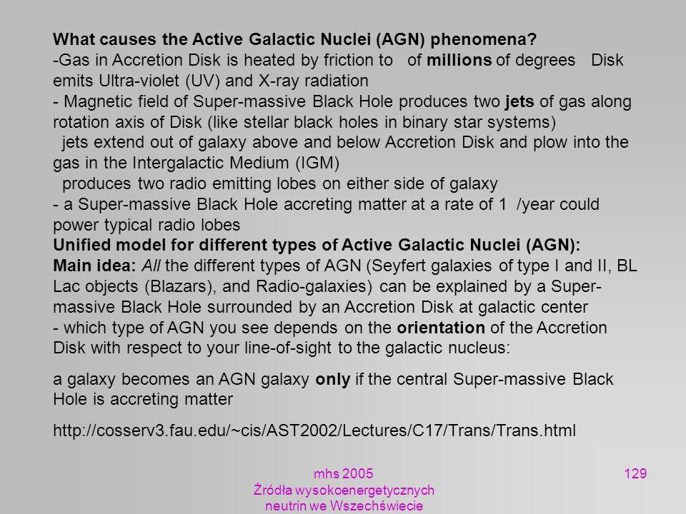 mhs 2005 Żródła wysokoenergetycznych neutrin we Wszechświecie 129 What causes the Active Galactic Nuclei (AGN) phenomena? -Gas in Accretion Disk is he