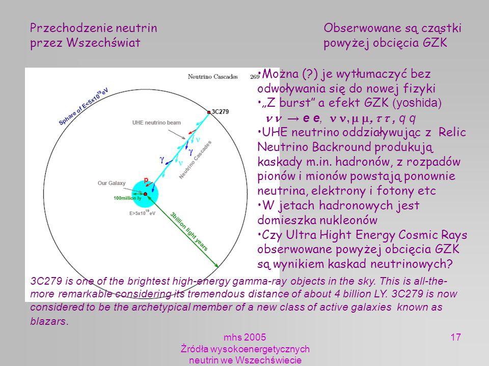 mhs 2005 Żródła wysokoenergetycznych neutrin we Wszechświecie 17 Przechodzenie neutrin Obserwowane są cząstki przez Wszechświatpowyżej obcięcia GZK Mo