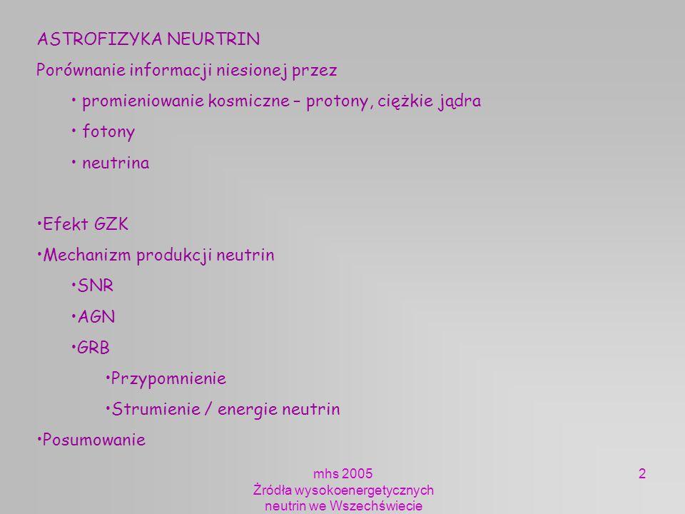 mhs 2005 Żródła wysokoenergetycznych neutrin we Wszechświecie 2 ASTROFIZYKA NEURTRIN Porównanie informacji niesionej przez promieniowanie kosmiczne –