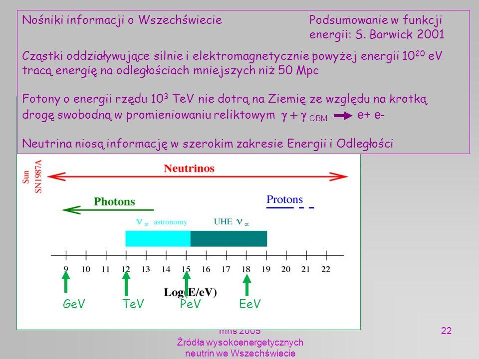 mhs 2005 Żródła wysokoenergetycznych neutrin we Wszechświecie 22 GeV TeV PeV EeV Nośniki informacji o WszechświeciePodsumowanie w funkcji energii: S.