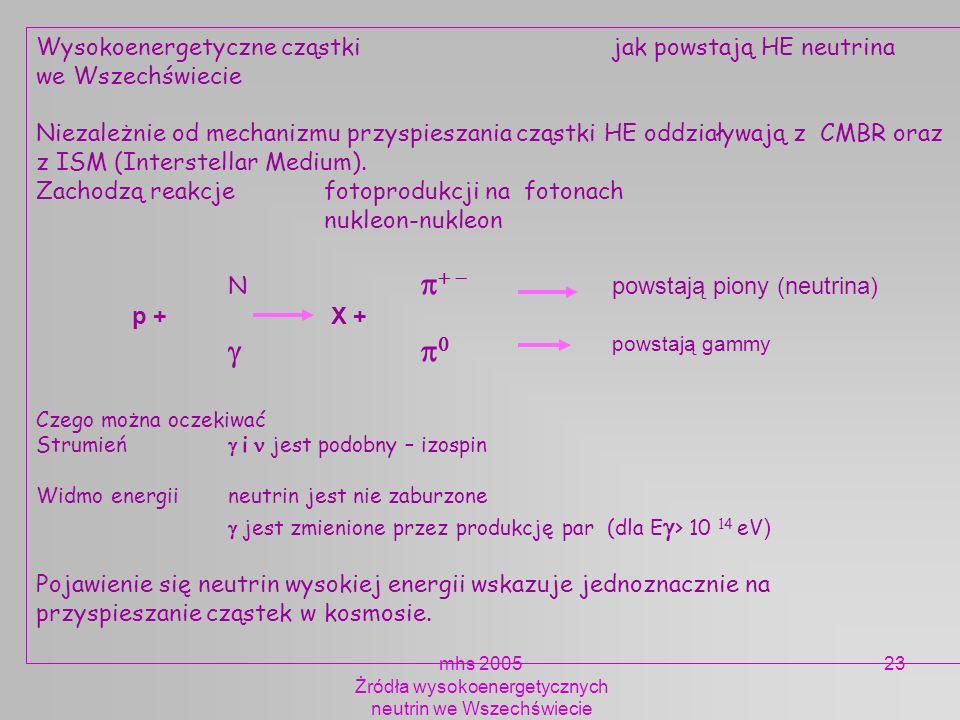 mhs 2005 Żródła wysokoenergetycznych neutrin we Wszechświecie 23 Wysokoenergetyczne cząstkijak powstają HE neutrina we Wszechświecie Niezależnie od me