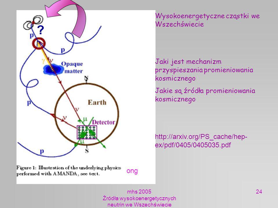 mhs 2005 Żródła wysokoenergetycznych neutrin we Wszechświecie 24 Wysokoenergetyczne cząstki we Wszechświecie Jaki jest mechanizm przyspieszania promie
