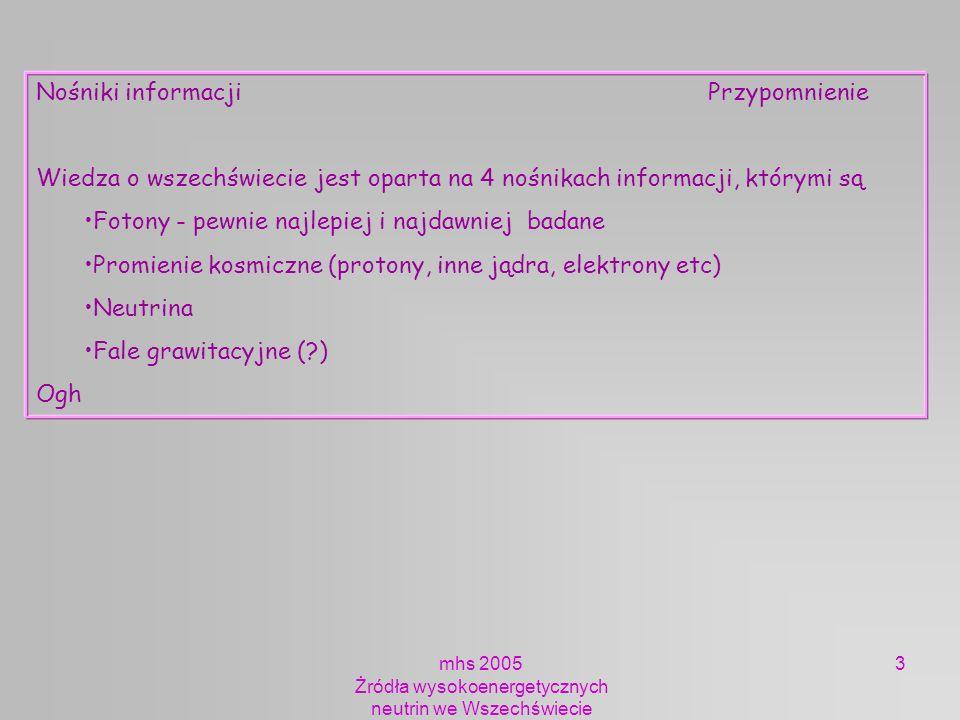 mhs 2005 Żródła wysokoenergetycznych neutrin we Wszechświecie 24 Wysokoenergetyczne cząstki we Wszechświecie Jaki jest mechanizm przyspieszania promieniowania kosmicznego Jakie są źródła promieniowania kosmicznego http://arxiv.org/PS_cache/hep- ex/pdf/0405/0405035.pdf .