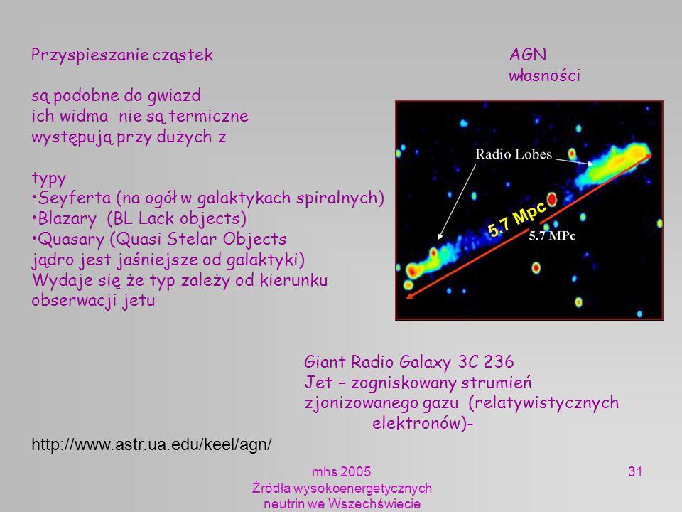 mhs 2005 Żródła wysokoenergetycznych neutrin we Wszechświecie 31 Przyspieszanie cząstekAGN własności są podobne do gwiazd ich widma nie są termiczne w