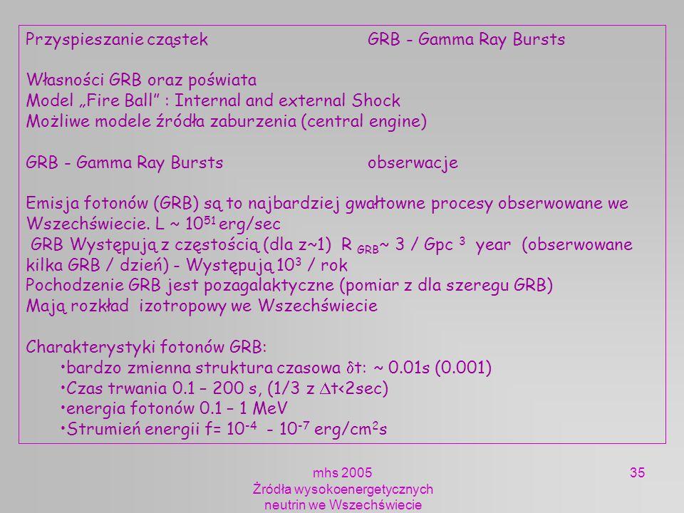 mhs 2005 Żródła wysokoenergetycznych neutrin we Wszechświecie 35 Przyspieszanie cząstekGRB - Gamma Ray Bursts Własności GRB oraz poświata Model Fire B