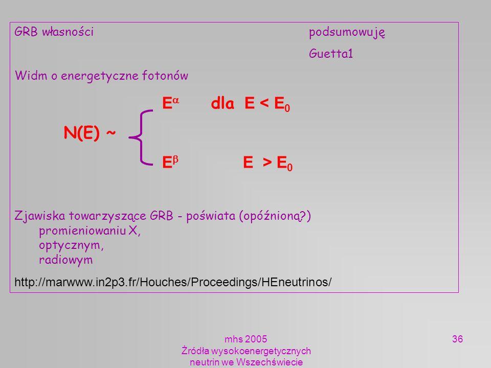 mhs 2005 Żródła wysokoenergetycznych neutrin we Wszechświecie 36 GRB własności podsumowuję Guetta1 Widm o energetyczne fotonów E dla E < E 0 N(E) ~ E