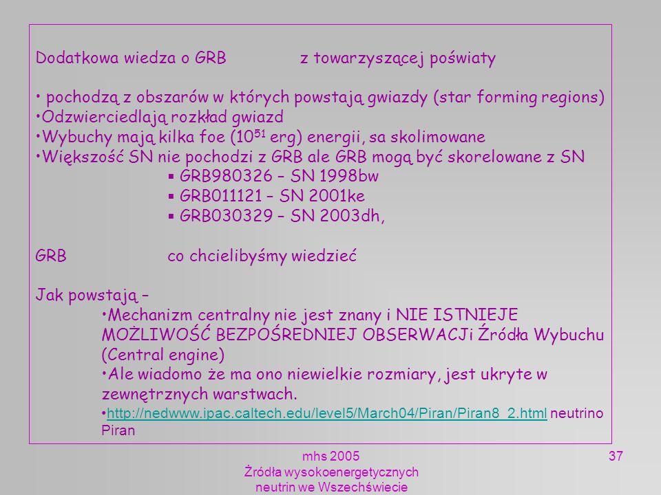 mhs 2005 Żródła wysokoenergetycznych neutrin we Wszechświecie 37 Dodatkowa wiedza o GRB z towarzyszącej poświaty pochodzą z obszarów w których powstaj