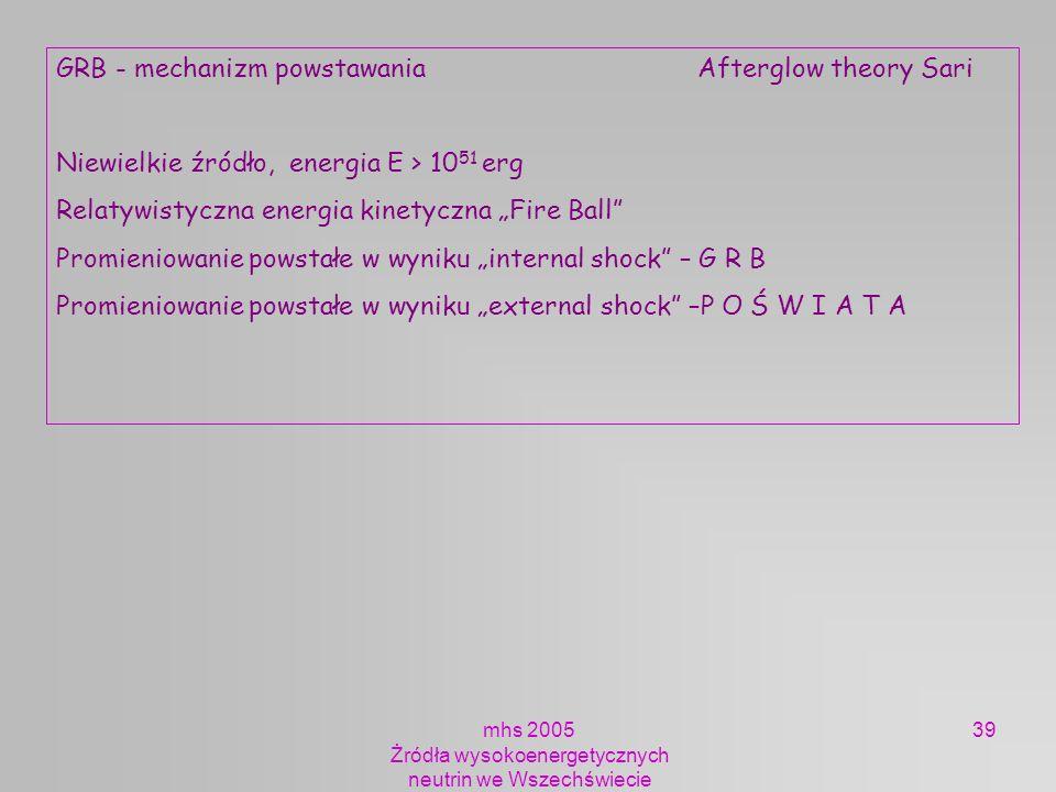 mhs 2005 Żródła wysokoenergetycznych neutrin we Wszechświecie 39 GRB - mechanizm powstawania Afterglow theory Sari Niewielkie źródło, energia E > 10 5