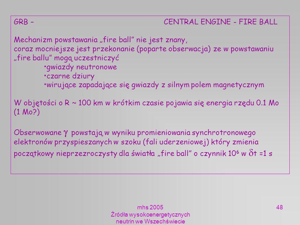mhs 2005 Żródła wysokoenergetycznych neutrin we Wszechświecie 48 GRB – CENTRAL ENGINE - FIRE BALL Mechanizm powstawania fire ball nie jest znany, cora