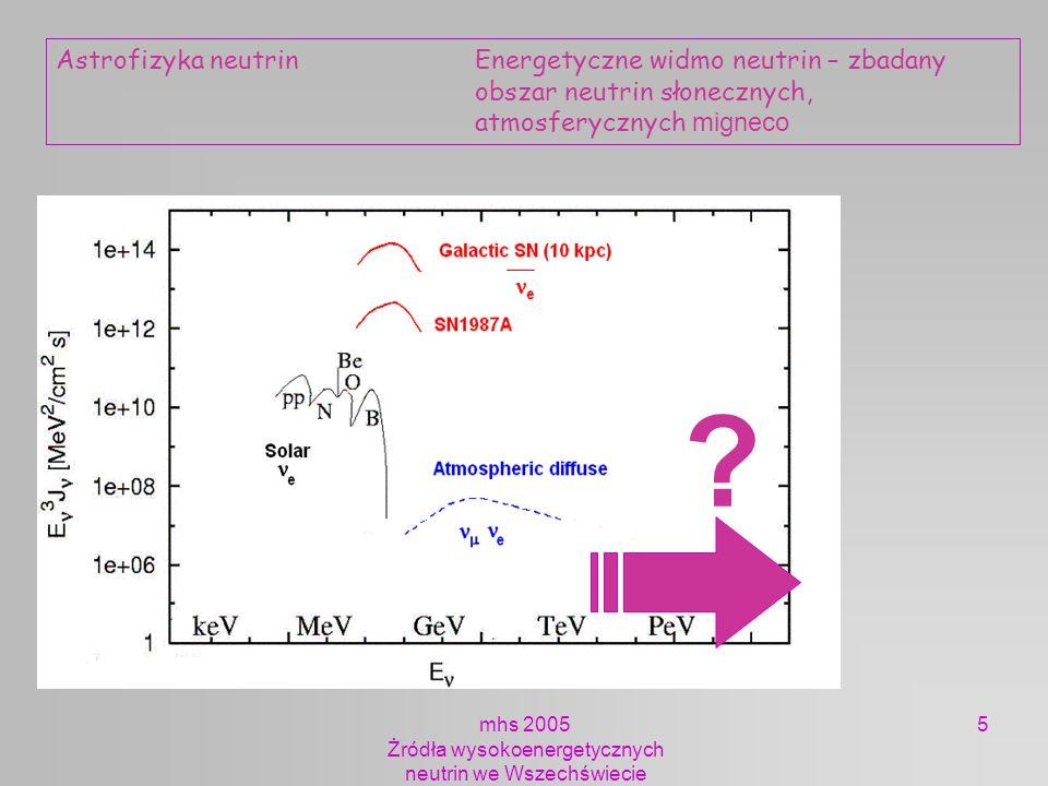 mhs 2005 Żródła wysokoenergetycznych neutrin we Wszechświecie 106 GRB a neutrina Kinematyka fotoprodukcji neutrin Protony i elektrony są przyspieszane do wysokich energii w reverse shock Protony Oddziaływają z fotonami 10 eV - 1 keV wypromieniowanymi z elektronów Powstaje burst neutrin o bardzo wysokiej energii są to opóźnione (10s?) afterglow neutrinos o energii 10 17 –10 19 eV, ( 10 5 - 10 7 TeV ) Procesy modyfikujące widmo energetyczne neutrin Strumień niskoenergetycznych neutrin osłabia proces produkcji par (?) Promieniowanie synchrotronowe zmniejsza energie co osłabia strumień wysokoenergetycznych neutrin