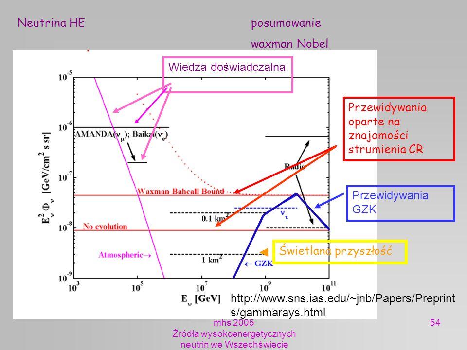 mhs 2005 Żródła wysokoenergetycznych neutrin we Wszechświecie 54 Neutrina HE posumowanie waxman Nobel Wiedza doświadczalna Przewidywania oparte na zna