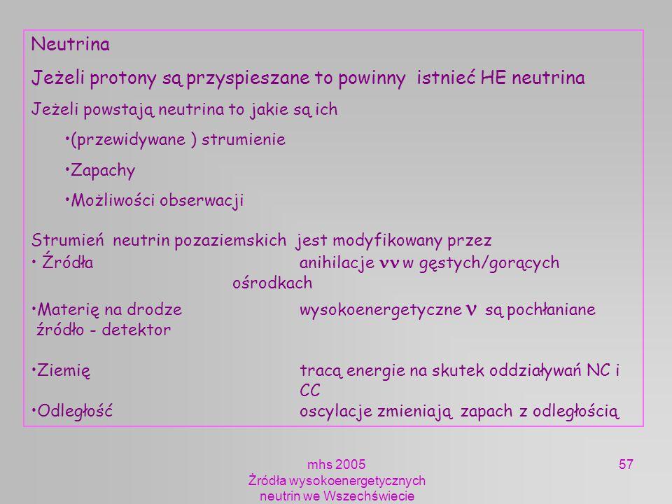 mhs 2005 Żródła wysokoenergetycznych neutrin we Wszechświecie 57 Neutrina Jeżeli protony są przyspieszane to powinny istnieć HE neutrina Jeżeli powsta