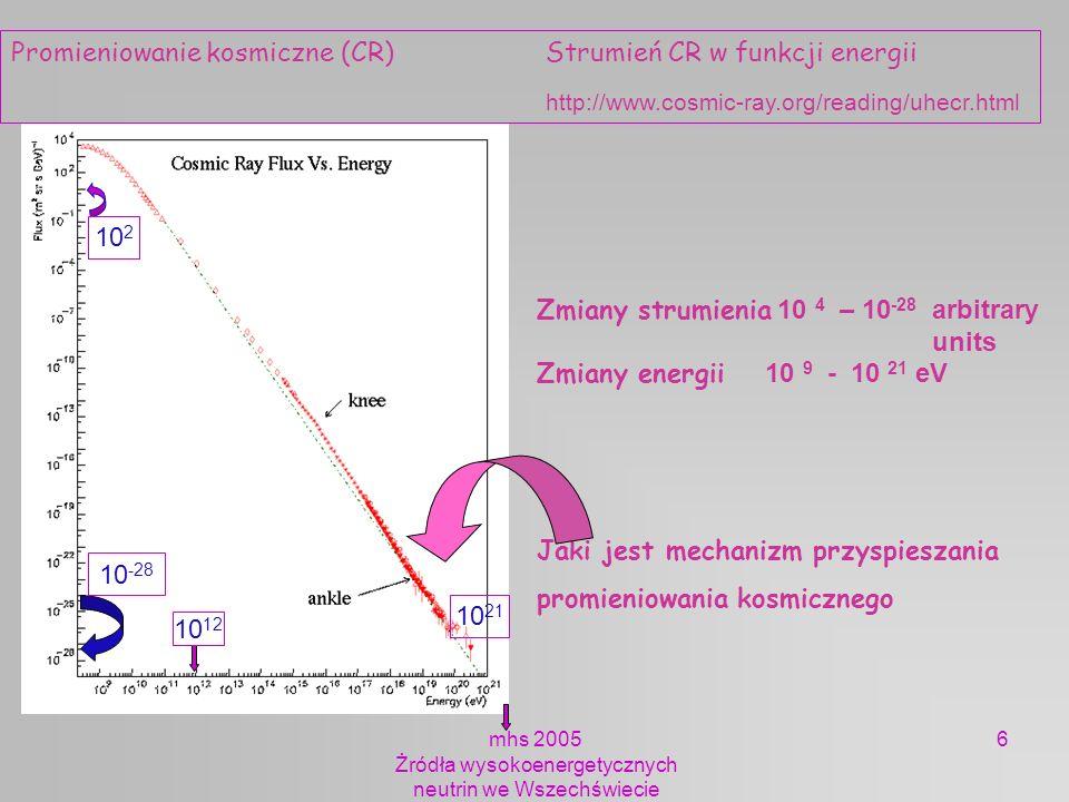 mhs 2005 Żródła wysokoenergetycznych neutrin we Wszechświecie 27 Przyspieszanie Mechanizm Fermiego Dla wyjaśnienia pochodzenia CR Naładowane cząstki oddziaływują z poruszającym się międzygwiezdnim polem magnetycznym Cząstki tracą lub zyskują energie W średniej zyskują Mechanizm Przyspieszania Fermiego wymaga Silnych pól magnetycznych Dużych obiektów kosmicznych Dużych prędkości fal uderzeniowych Warunki takie spełniają bardzo jasne źródła (kosmiczne akceleratory) SNR - Super Nova Remanenet AGN - Active Galactic Nuclei L~10 47 erg / sec GRB - Gamma Ray BurstL~10 52 erg / sec www.daviddarling.info/encyclopedia/ F/Fermi_acceleration.html
