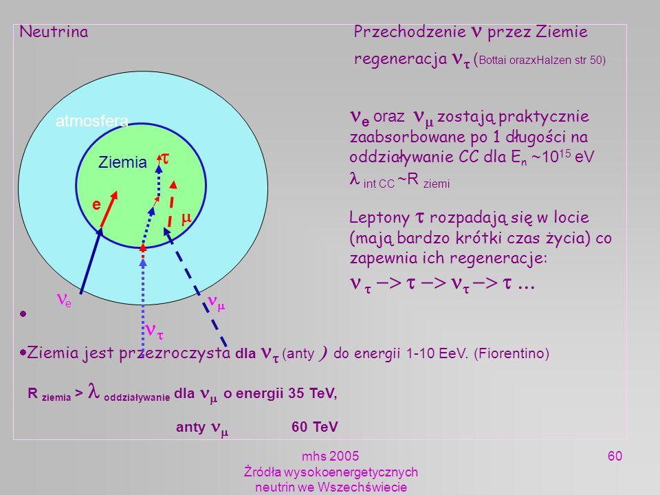 mhs 2005 Żródła wysokoenergetycznych neutrin we Wszechświecie 60 Neutrina Przechodzenie przez Ziemie regeneracja ( Bottai orazxHalzen str 50) e oraz z