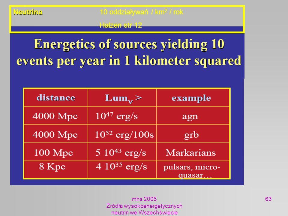 mhs 2005 Żródła wysokoenergetycznych neutrin we Wszechświecie 63