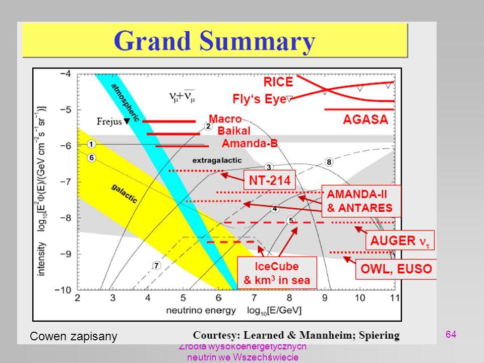 mhs 2005 Żródła wysokoenergetycznych neutrin we Wszechświecie 64 Cowen zapisany