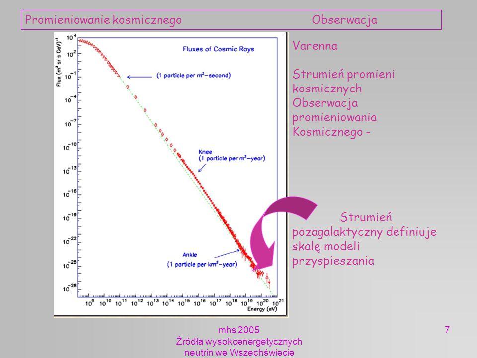 mhs 2005 Żródła wysokoenergetycznych neutrin we Wszechświecie 48 GRB – CENTRAL ENGINE - FIRE BALL Mechanizm powstawania fire ball nie jest znany, coraz mocniejsze jest przekonanie (poparte obserwacja) ze w powstawaniu fire ballu mogą uczestniczyć gwiazdy neutronowe czarne dziury wirujące zapadające się gwiazdy z silnym polem magnetycznym W objętości o R ~ 100 km w krótkim czasie pojawia się energia rzędu 0.1 Mo (1 Mo?) Obserwowane powstają w wyniku promieniowania synchrotronowego elektronów przyspieszanych w szoku (fali uderzeniowej) który zmienia początkowy nieprzezroczysty dla światła fire ball o czynnik 10 6 w t =1 s