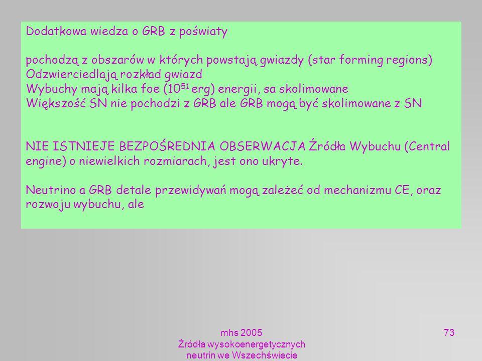 mhs 2005 Żródła wysokoenergetycznych neutrin we Wszechświecie 73 Dodatkowa wiedza o GRB z poświaty pochodzą z obszarów w których powstają gwiazdy (sta