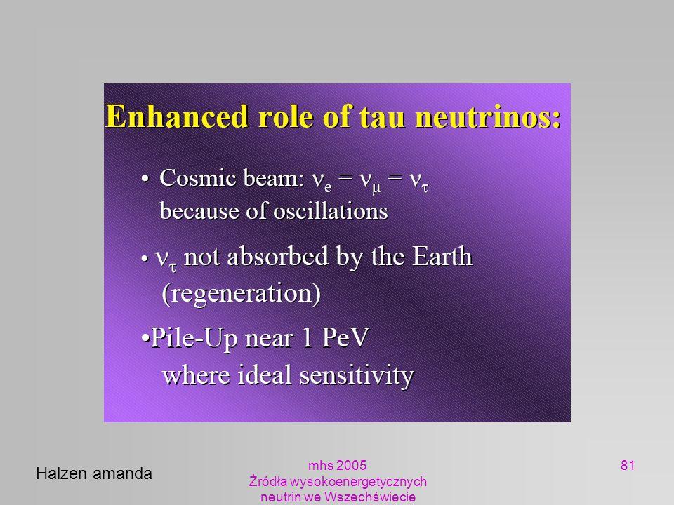 mhs 2005 Żródła wysokoenergetycznych neutrin we Wszechświecie 81 Halzen amanda