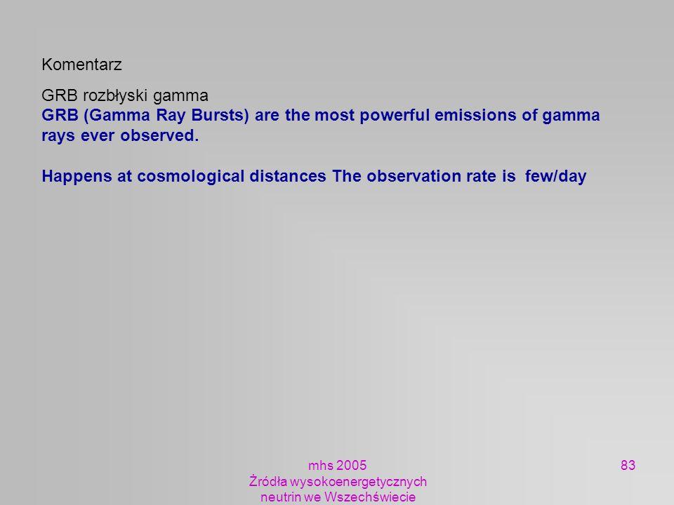 mhs 2005 Żródła wysokoenergetycznych neutrin we Wszechświecie 83 Komentarz GRB rozbłyski gamma GRB (Gamma Ray Bursts) are the most powerful emissions