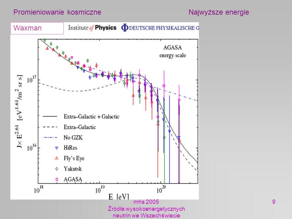 mhs 2005 Żródła wysokoenergetycznych neutrin we Wszechświecie 40 GRB - mechanizm powstawaniaINTARNAL - EXTERNAL SHOCK Model powstawania GRB w wyniku wewnętrznego – zewnętrznego szoku Powstanie GRB INTARNAL - SHOCK Kompaktne źródło produkuje bardzo zmienny strumień cząstek wewnętrzny szok następuje w odległości 10 11 - 10 12 m gdy szybsze powłoki materii przechodzą przez wolniejsze Promieniowanie gamma powstaje na skutek promieniowania synchrotronowego elektronów przyspieszonych w fali uderzeniowej Powstanie poświaty EXTERNAL SHOCK W odległości 10 15 m od źródła fala uderzeniowa z Fire ballu oddziaływuje z ISM Promieniowanie synchrotronowe przyspieszonych elektronów prowadzi do powstania X, fal radiowych światła widzialnego.